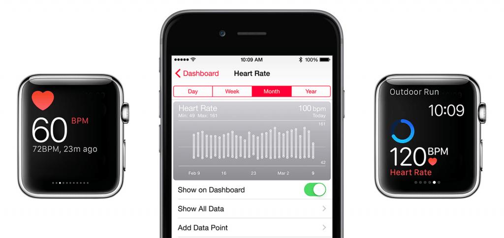 Apple meet 24/7 je hartslag, maar niet continu