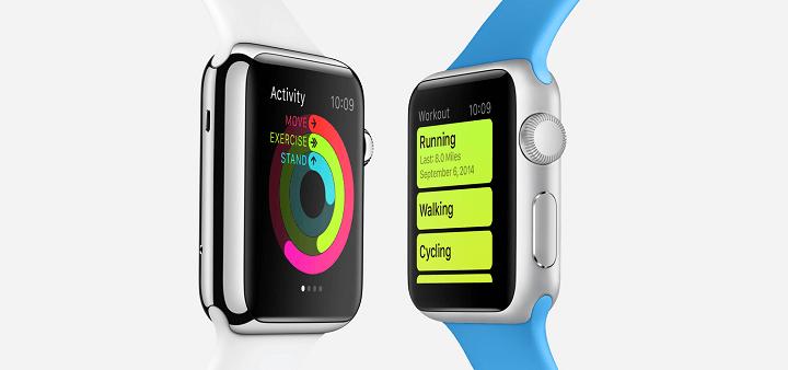 De Apple Watch geeft aan hoe actief je bent op een dag