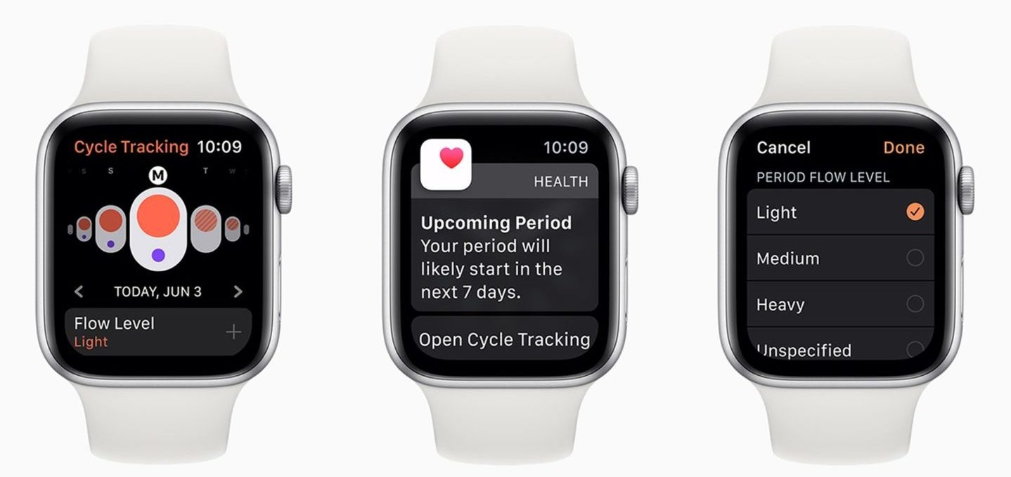 cycle tracking Apple Watch femtech