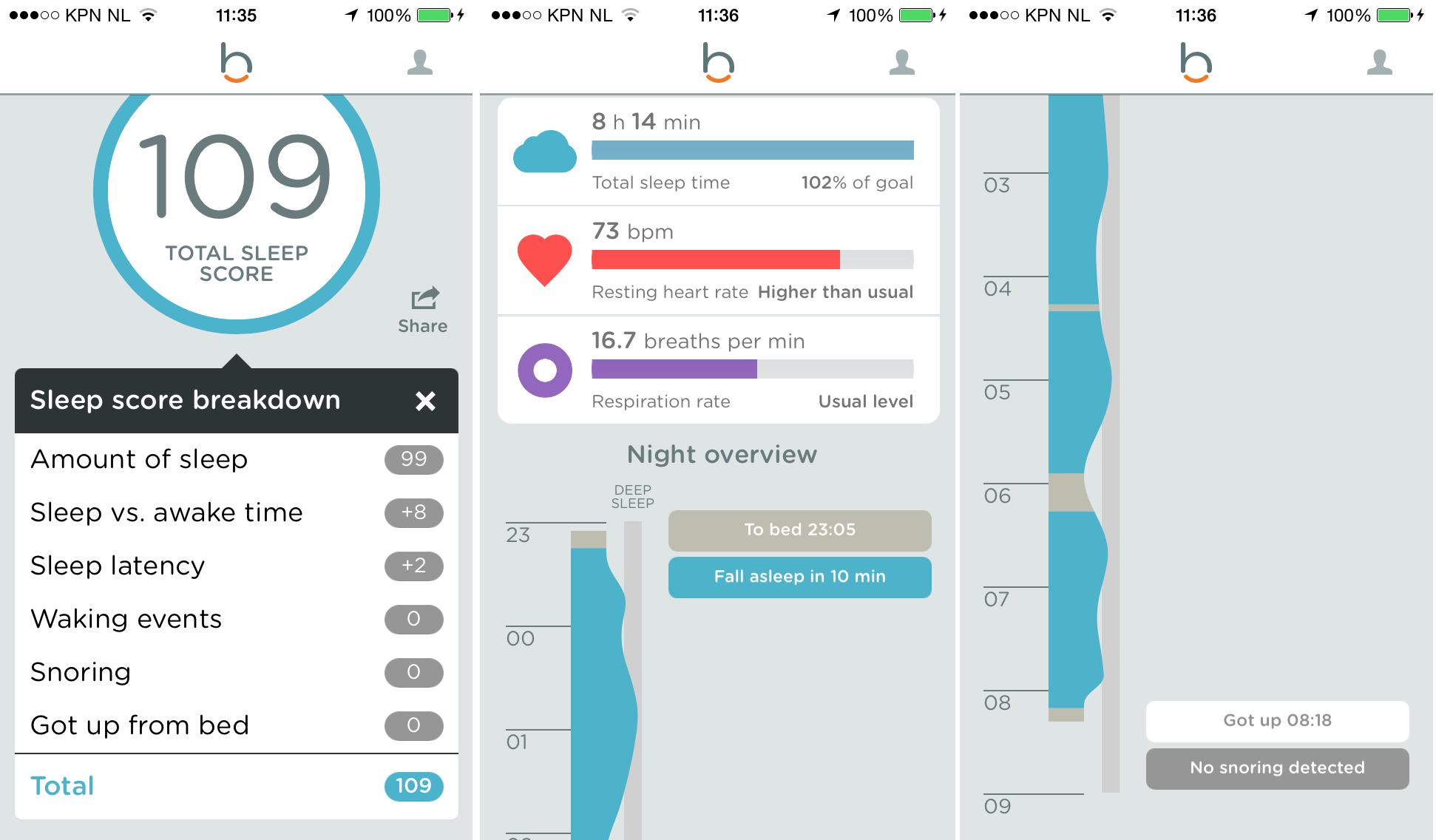 Slaapscore in Beddit app